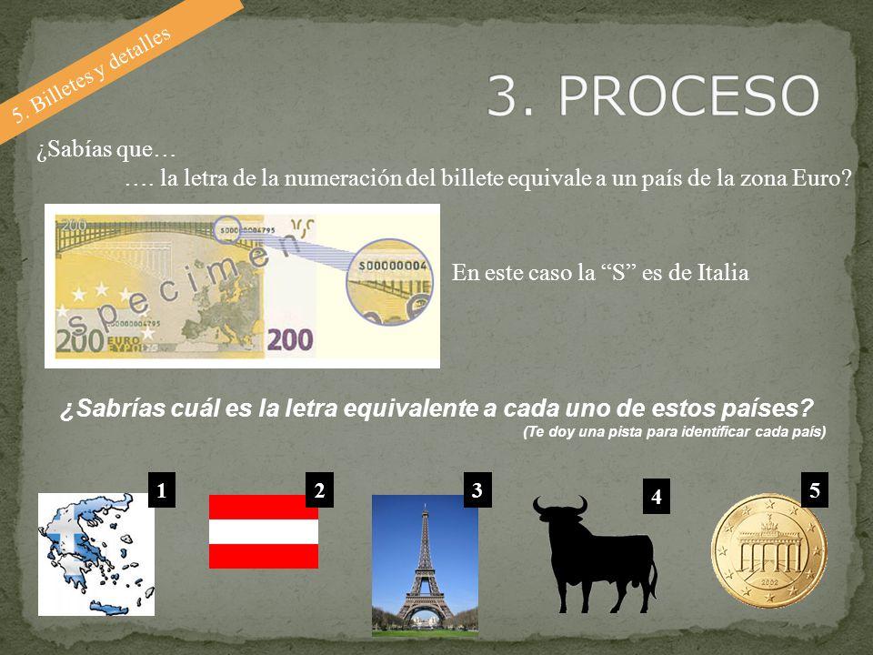 5. Billetes y detalles ¿Sabías que… …. la letra de la numeración del billete equivale a un país de la zona Euro? En este caso la S es de Italia ¿Sabrí
