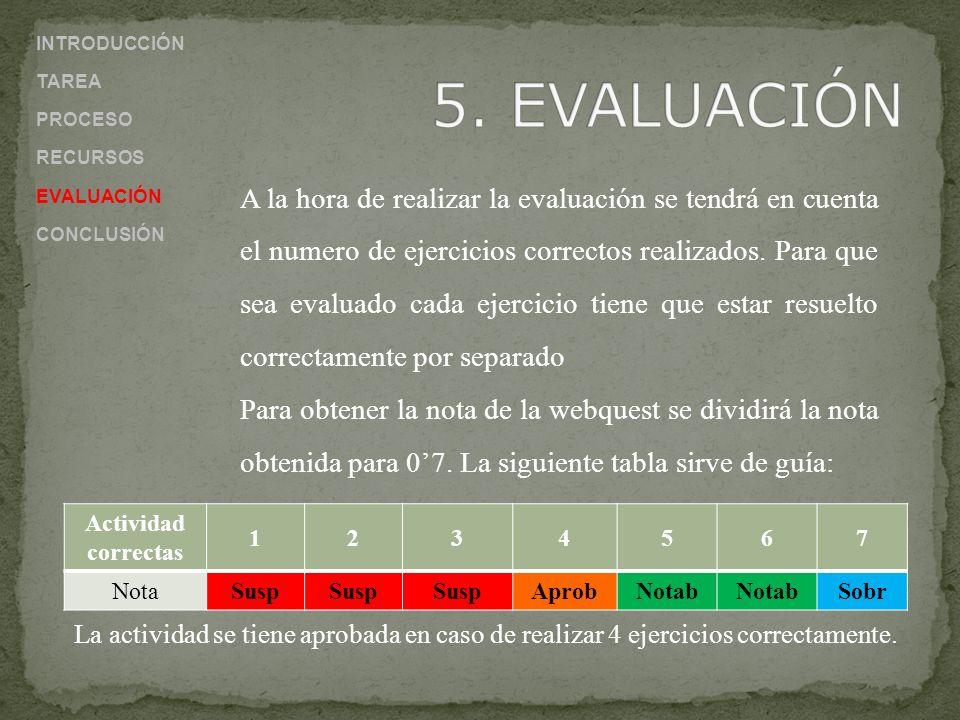 Actividad correctas 1234567 NotaSusp AprobNotab Sobr A la hora de realizar la evaluación se tendrá en cuenta el numero de ejercicios correctos realiza