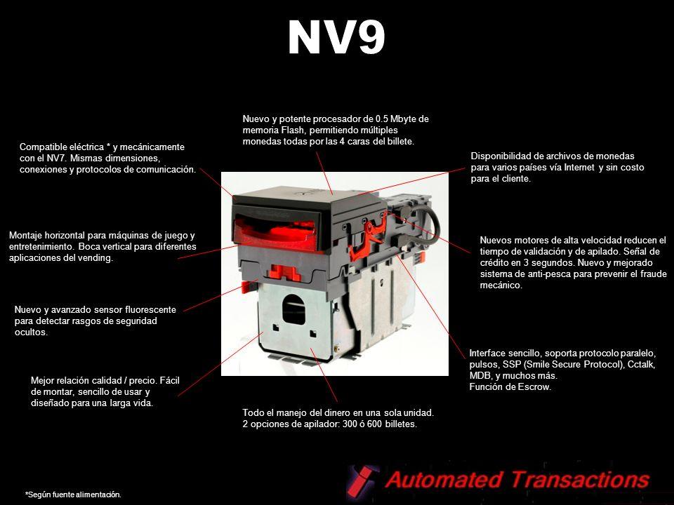 Compatible eléctrica * y mecánicamente con el NV7. Mismas dimensiones, conexiones y protocolos de comunicación. Nuevo y potente procesador de 0.5 Mbyt