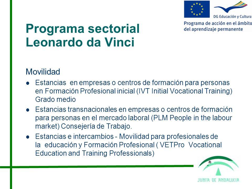 Programa sectorial Leonardo da Vinci Movilidad Estancias en empresas o centros de formación para personas en Formación Profesional inicial (IVT Initial Vocational Training) Grado medio Estancias transnacionales en empresas o centros de formación para personas en el mercado laboral (PLM People in the labour market) Consejería de Trabajo.