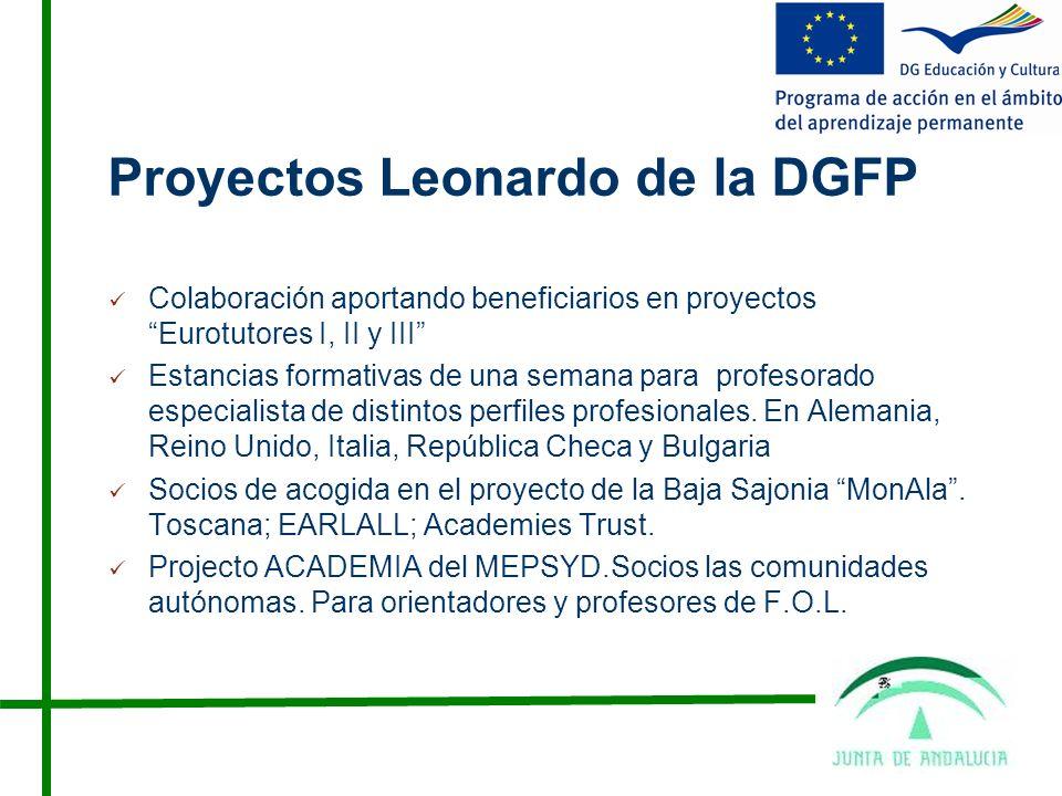 Proyectos Leonardo de la DGFP Colaboración aportando beneficiarios en proyectos Eurotutores I, II y III Estancias formativas de una semana para profesorado especialista de distintos perfiles profesionales.