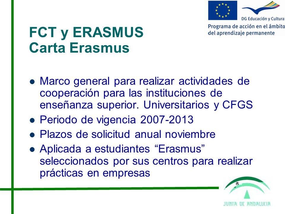FCT y ERASMUS Carta Erasmus Marco general para realizar actividades de cooperación para las instituciones de enseñanza superior.