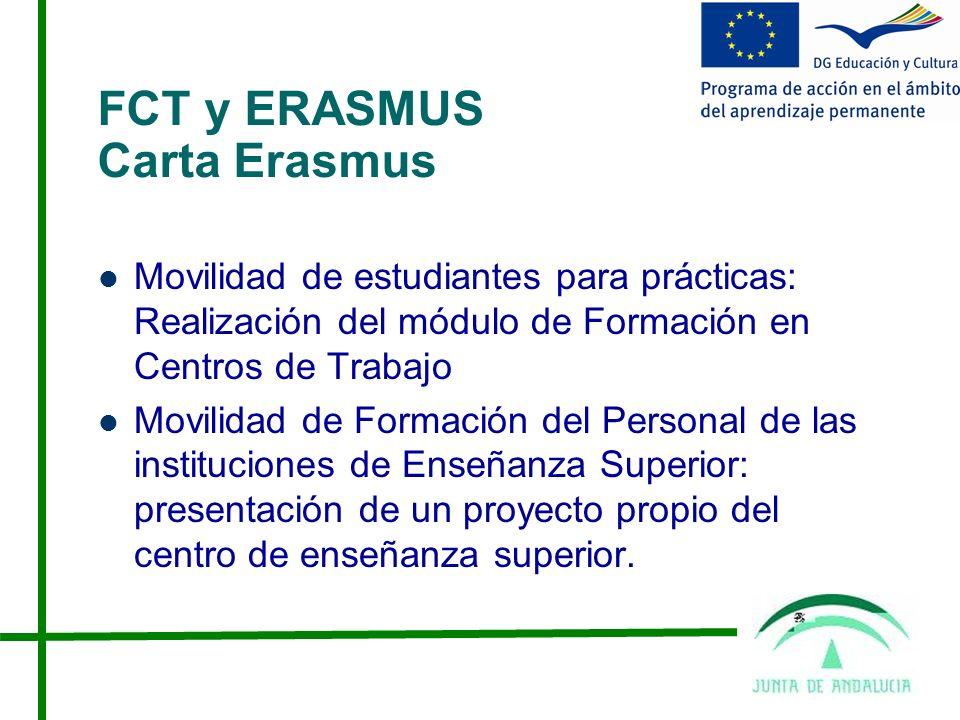 FCT y ERASMUS Carta Erasmus Movilidad de estudiantes para prácticas: Realización del módulo de Formación en Centros de Trabajo Movilidad de Formación del Personal de las instituciones de Enseñanza Superior: presentación de un proyecto propio del centro de enseñanza superior.
