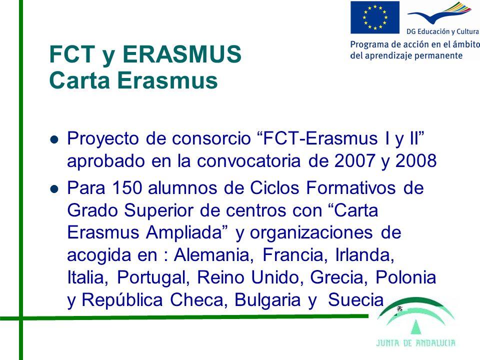 FCT y ERASMUS Carta Erasmus Proyecto de consorcio FCT-Erasmus I y II aprobado en la convocatoria de 2007 y 2008 Para 150 alumnos de Ciclos Formativos de Grado Superior de centros con Carta Erasmus Ampliada y organizaciones de acogida en : Alemania, Francia, Irlanda, Italia, Portugal, Reino Unido, Grecia, Polonia y República Checa, Bulgaria y Suecia