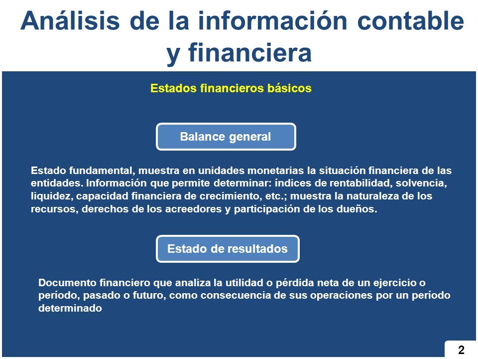 2 Análisis de la información contable y financiera Estados financieros básicos Estado fundamental, muestra en unidades monetarias la situación financiera de las entidades.