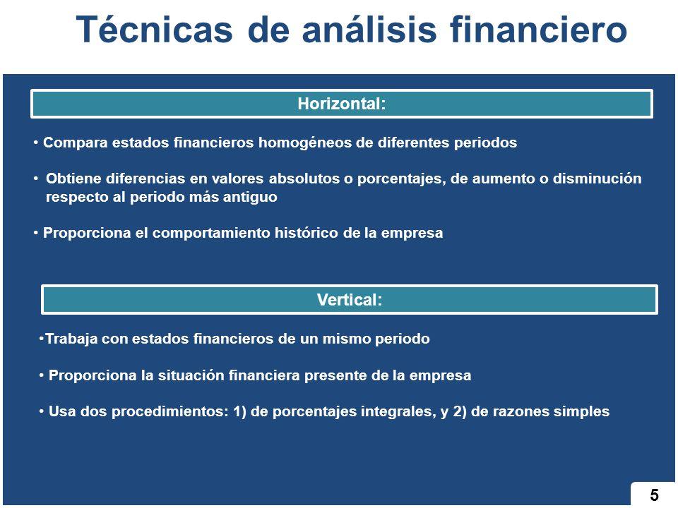5 Técnicas de análisis financiero Compara estados financieros homogéneos de diferentes periodos Obtiene diferencias en valores absolutos o porcentajes