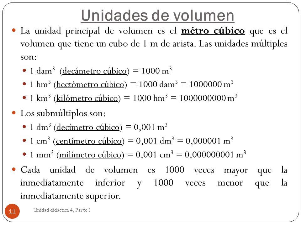 Unidades de volumen Unidad didáctica 4, Parte 1 11 La unidad principal de volumen es el métro cúbico que es el volumen que tiene un cubo de 1 m de ari