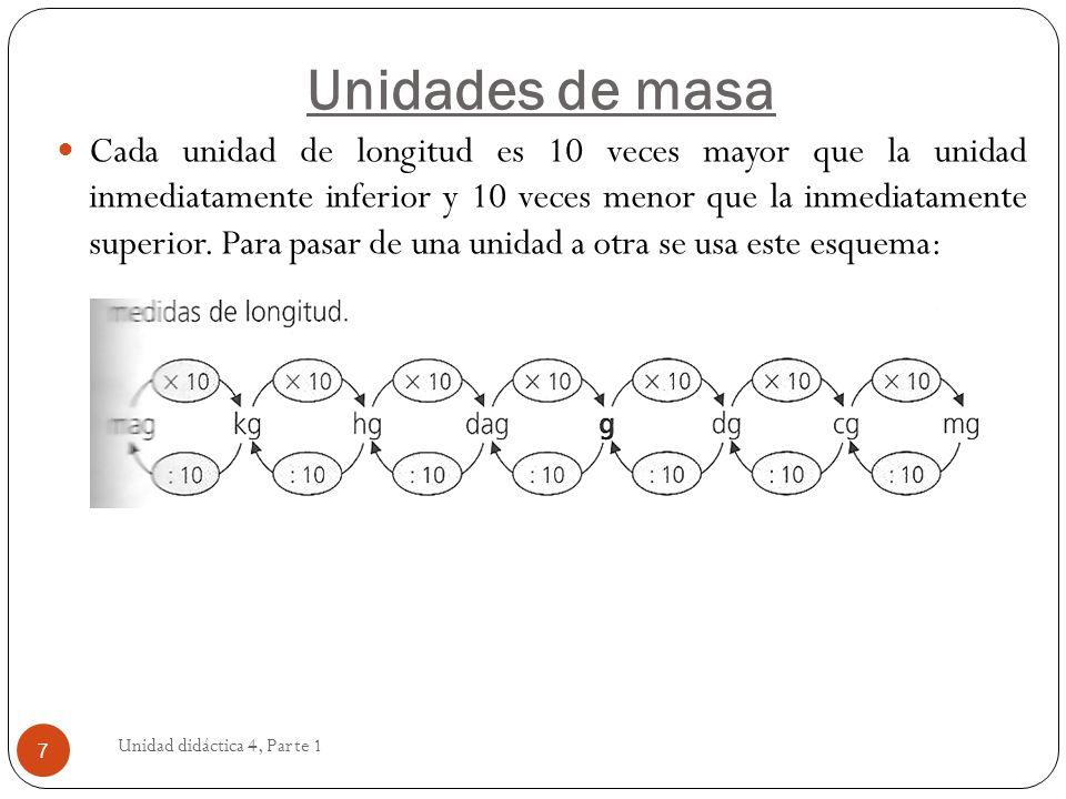 Unidades de capacidad Unidad didáctica 4, Parte 1 8 El litro es la unidad principal de capacidad en el sistema métrico decimal.