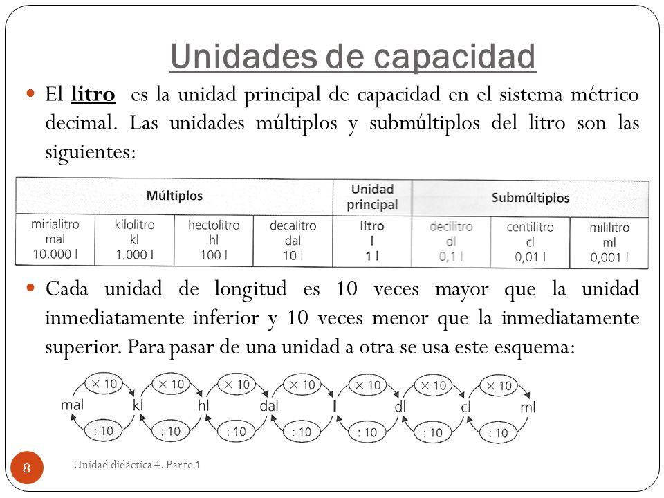 Unidades de capacidad Unidad didáctica 4, Parte 1 8 El litro es la unidad principal de capacidad en el sistema métrico decimal. Las unidades múltiplos