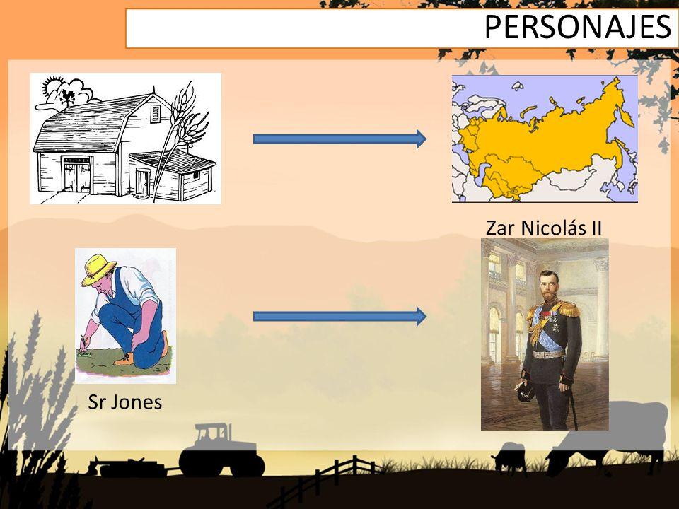 PERSONAJES Sr Jones Zar Nicolás II