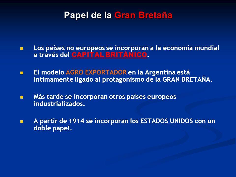 Papel de la Gran Bretaña Los países no europeos se incorporan a la economía mundial a través del CAPITAL BRITÁNICO. El modelo AGRO EXPORTADOR en la Ar