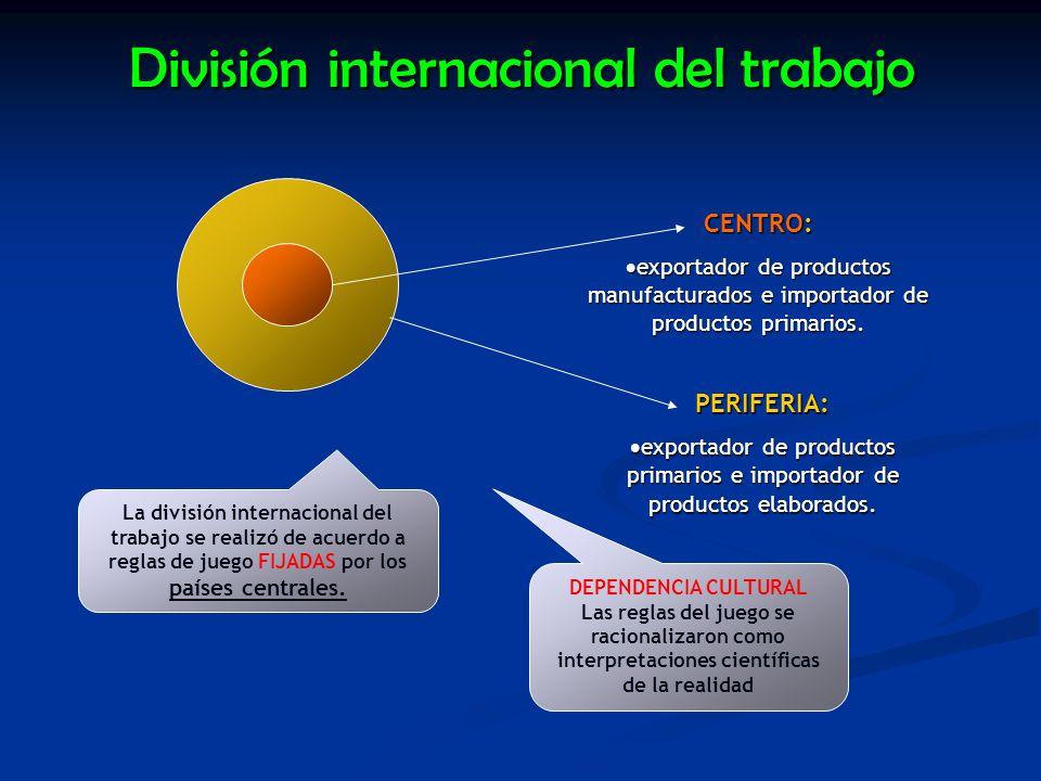 División internacional del trabajo CENTRO: exportador de productos manufacturados e importador de productos primarios. exportador de productos manufac