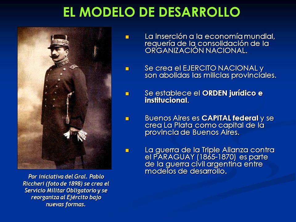 EL MODELO DE DESARROLLO La inserción a la economía mundial, requería de la consolidación de la ORGANIZACIÓN NACIONAL. La inserción a la economía mundi