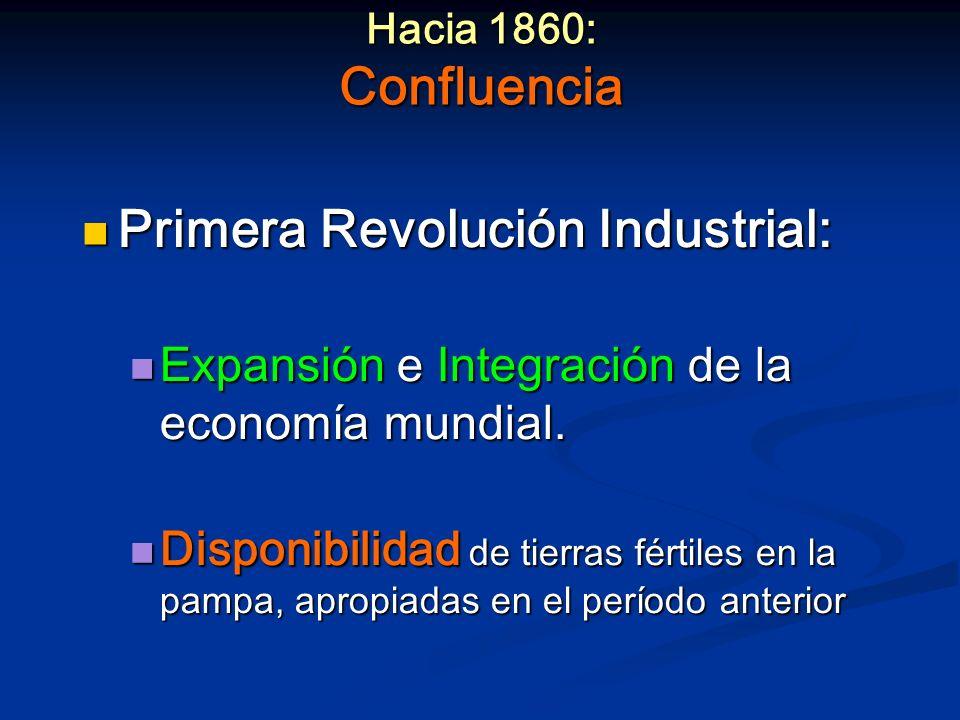 Hacia 1860: Confluencia Primera Revolución Industrial: Primera Revolución Industrial: Expansión e Integración de la economía mundial. Expansión e Inte