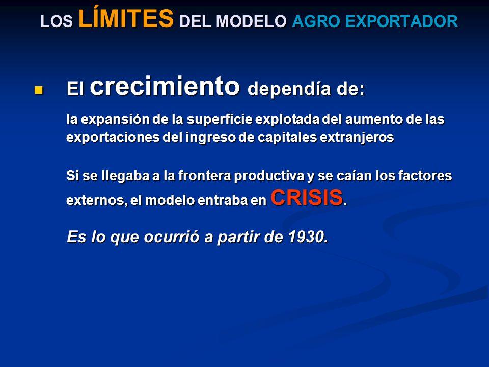 LOS LÍMITES DEL MODELO AGRO EXPORTADOR El crecimiento dependía de: El crecimiento dependía de: la expansión de la superficie explotada del aumento de