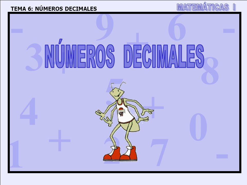 1 4 3 5 2 6 7 8 9 0 + + + + - - - TEMA 6: NÚMEROS DECIMALES