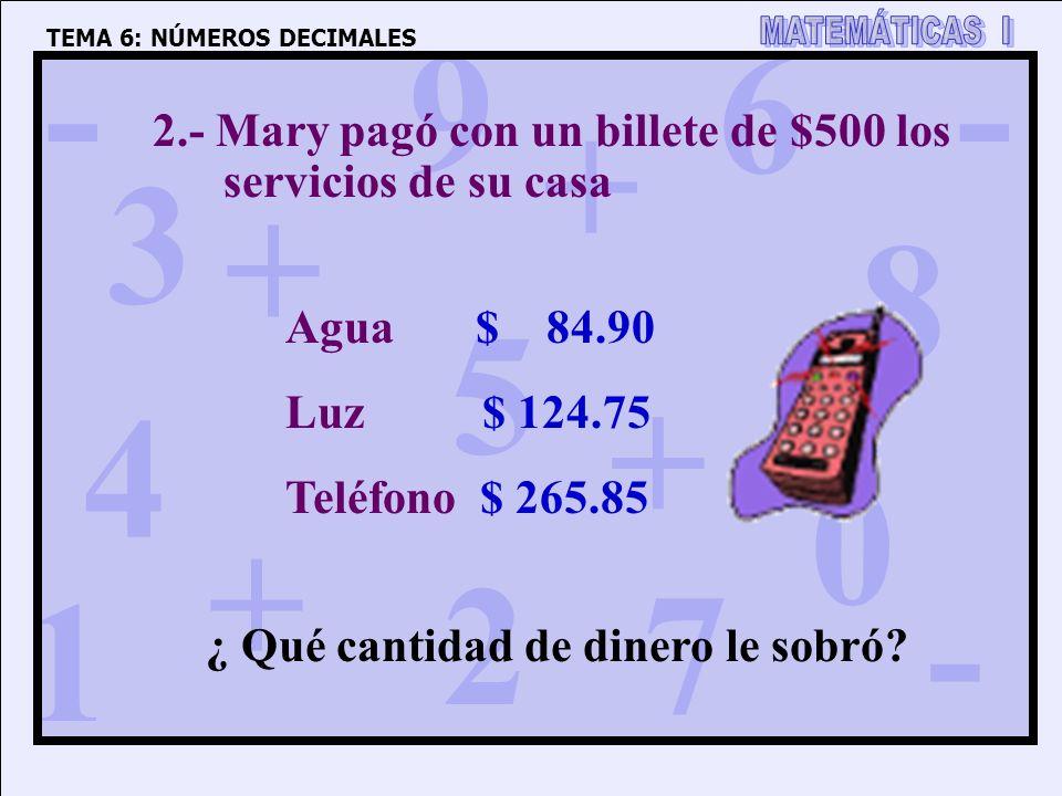 1 4 3 5 2 6 7 8 9 0 + + + + - - - TEMA 6: NÚMEROS DECIMALES 2.- Mary pagó con un billete de $500 los servicios de su casa Agua $ 84.90 Luz $ 124.75 Teléfono $ 265.85 ¿ Qué cantidad de dinero le sobró?