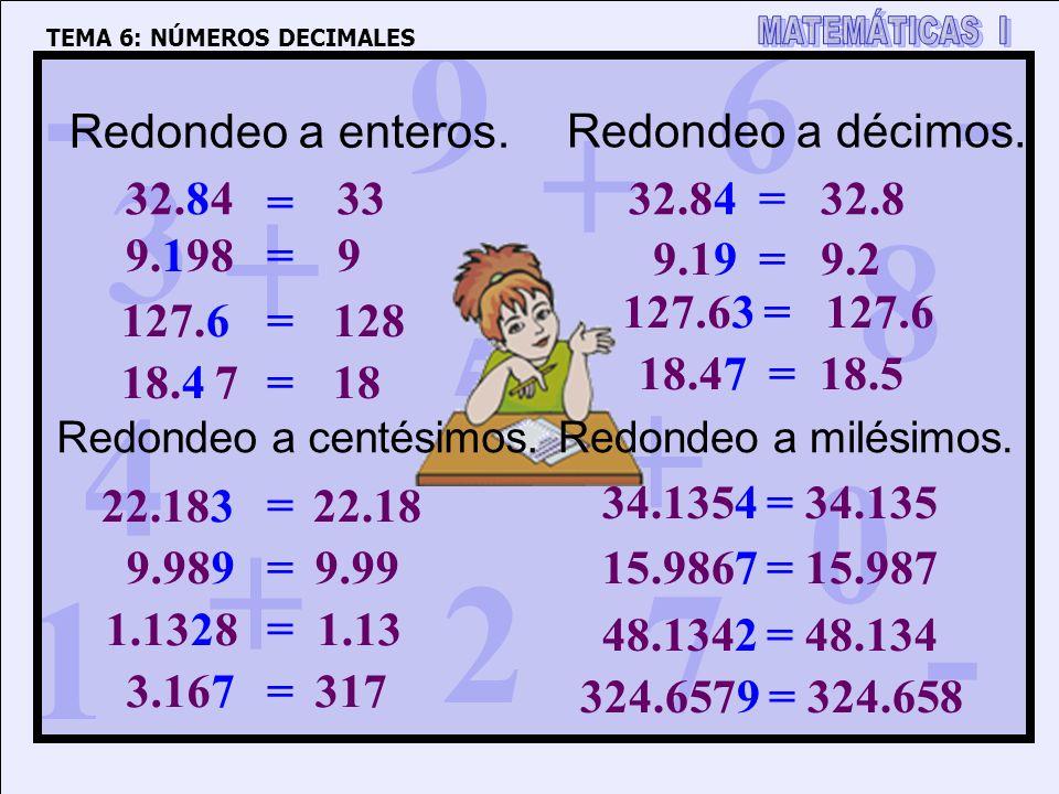 1 4 3 5 2 6 7 8 9 0 + + + + - - - TEMA 6: NÚMEROS DECIMALES Redondeo a enteros. Redondeo a décimos. 32.84 = 32.8 9.19 = 9.2 127.63 = 127.6 18.47 = 18.