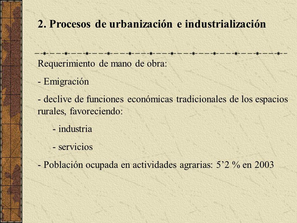 2. Procesos de urbanización e industrialización Requerimiento de mano de obra: - Emigración - declive de funciones económicas tradicionales de los esp