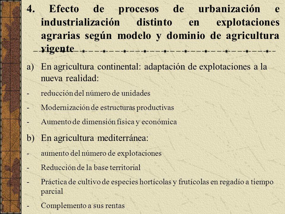 4. Efecto de procesos de urbanización e industrialización distinto en explotaciones agrarias según modelo y dominio de agricultura vigente a)En agricu
