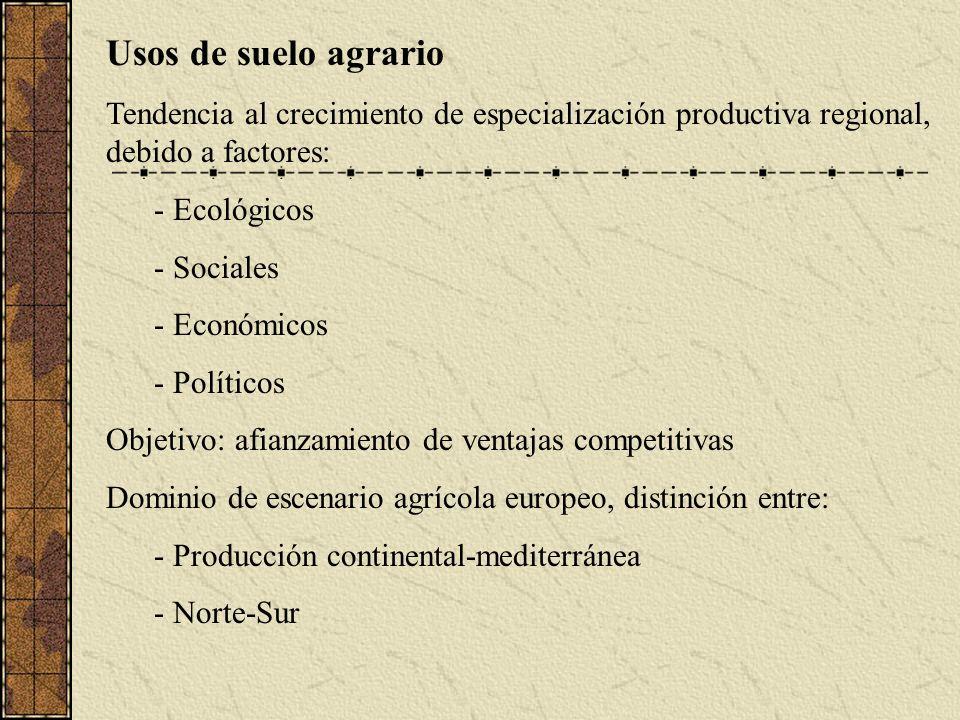 Usos de suelo agrario Tendencia al crecimiento de especialización productiva regional, debido a factores: - Ecológicos - Sociales - Económicos - Políticos Objetivo: afianzamiento de ventajas competitivas Dominio de escenario agrícola europeo, distinción entre: - Producción continental-mediterránea - Norte-Sur