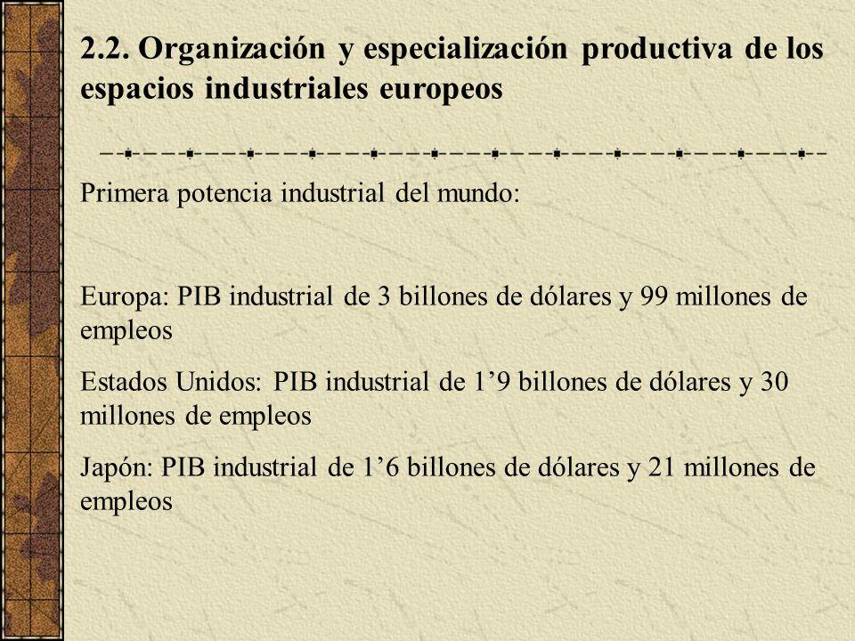 2.2. Organización y especialización productiva de los espacios industriales europeos Primera potencia industrial del mundo: Europa: PIB industrial de