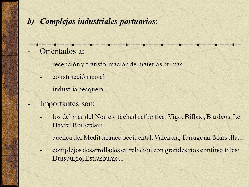 b)Complejos industriales portuarios: -Orientados a: -recepción y transformación de materias primas -construcción naval -industria pesquera -Importantes son: -los del mar del Norte y fachada atlántica: Vigo, Bilbao, Burdeos, Le Havre, Rotterdam...