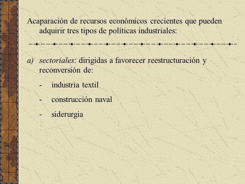 Acaparación de recursos económicos crecientes que pueden adquirir tres tipos de políticas industriales: a)sectoriales: dirigidas a favorecer reestructuración y reconversión de: -industria textil -construcción naval -siderurgia