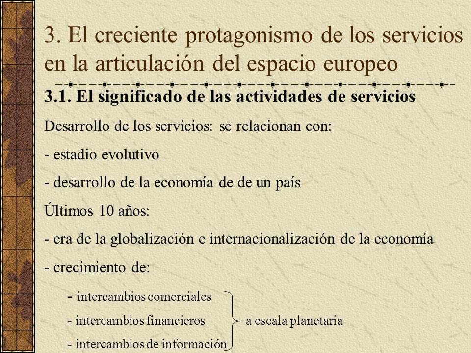 3.El creciente protagonismo de los servicios en la articulación del espacio europeo 3.1.