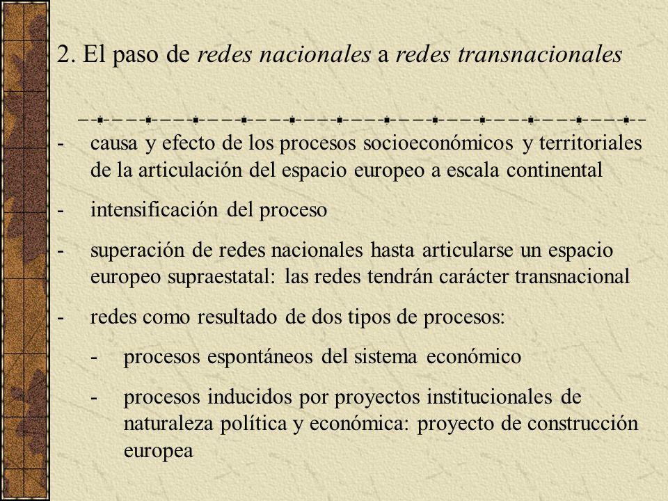 2. El paso de redes nacionales a redes transnacionales -causa y efecto de los procesos socioeconómicos y territoriales de la articulación del espacio