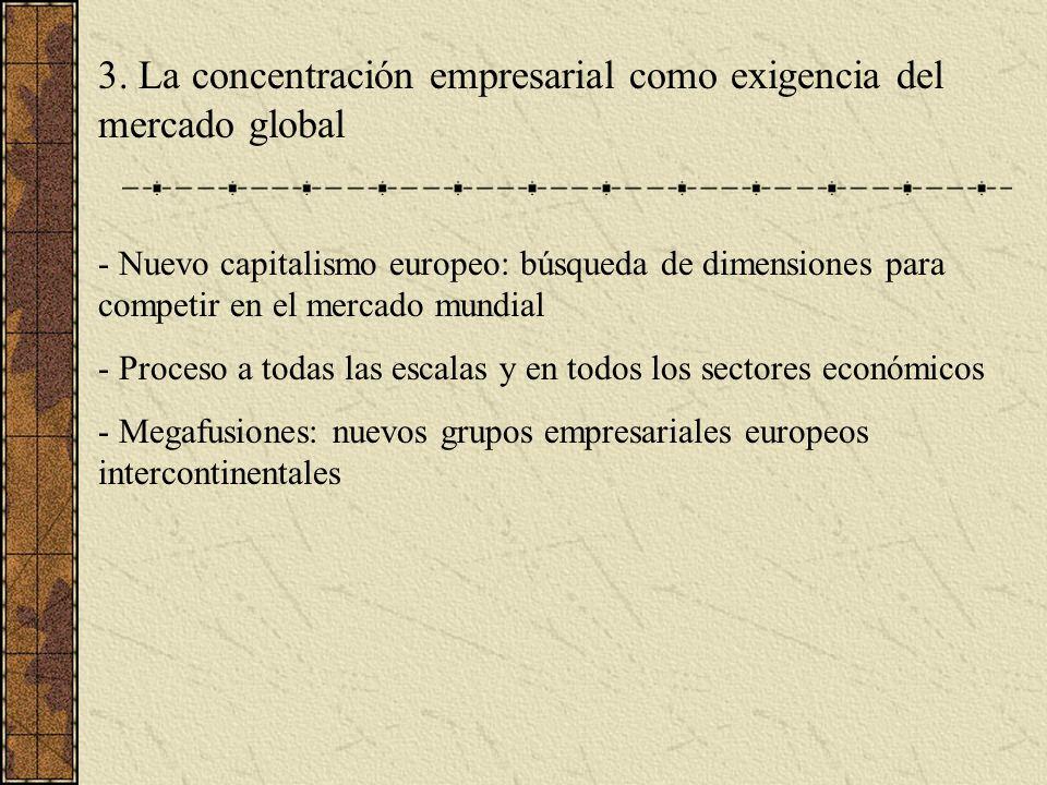 3. La concentración empresarial como exigencia del mercado global - Nuevo capitalismo europeo: búsqueda de dimensiones para competir en el mercado mun