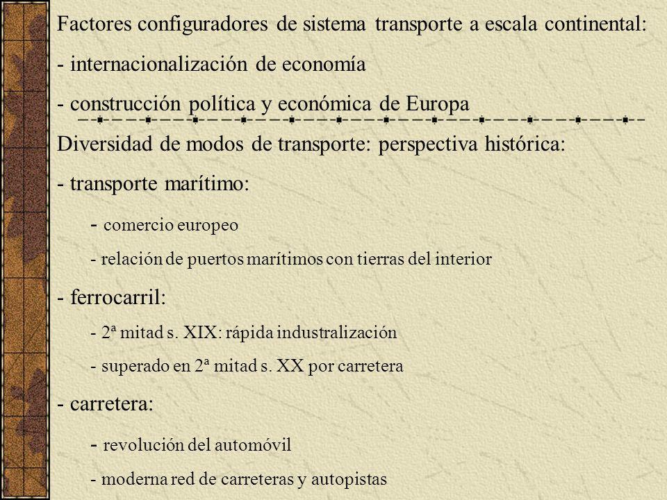 Factores configuradores de sistema transporte a escala continental: - internacionalización de economía - construcción política y económica de Europa Diversidad de modos de transporte: perspectiva histórica: - transporte marítimo: - comercio europeo - relación de puertos marítimos con tierras del interior - ferrocarril: - 2ª mitad s.