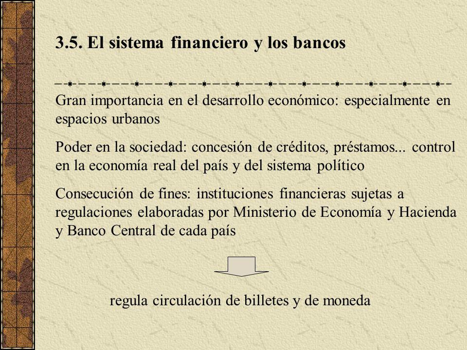 3.5. El sistema financiero y los bancos Gran importancia en el desarrollo económico: especialmente en espacios urbanos Poder en la sociedad: concesión