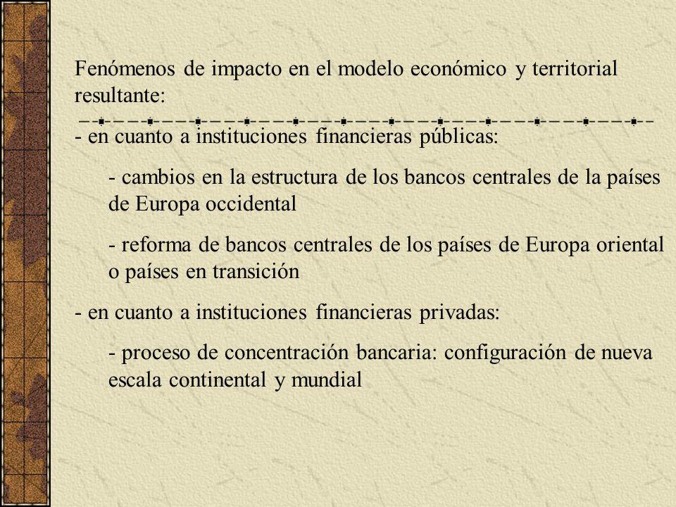 Fenómenos de impacto en el modelo económico y territorial resultante: - en cuanto a instituciones financieras públicas: - cambios en la estructura de los bancos centrales de la países de Europa occidental - reforma de bancos centrales de los países de Europa oriental o países en transición - en cuanto a instituciones financieras privadas: - proceso de concentración bancaria: configuración de nueva escala continental y mundial