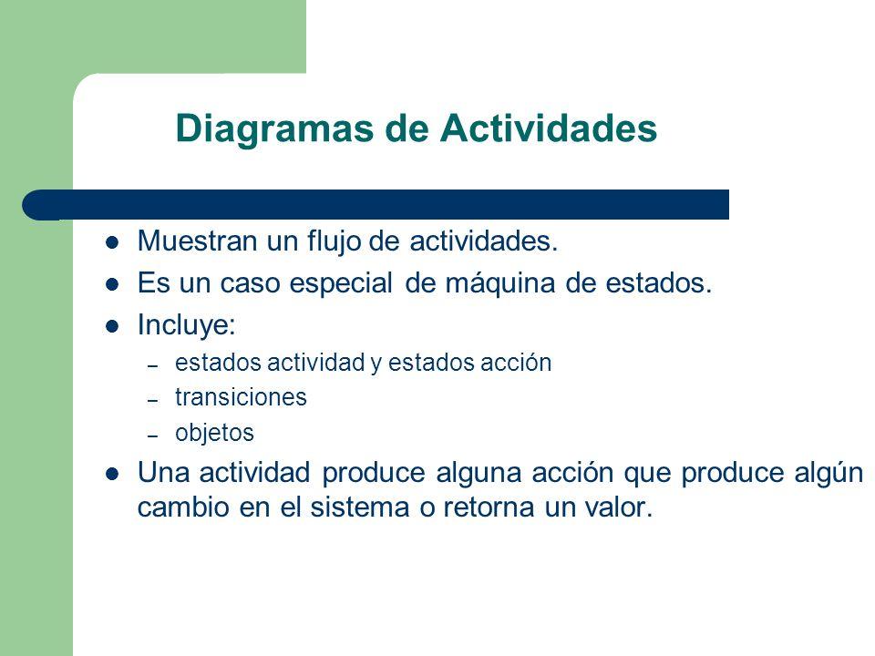 Diagramas de Actividades Muestran un flujo de actividades. Es un caso especial de máquina de estados. Incluye: – estados actividad y estados acción –