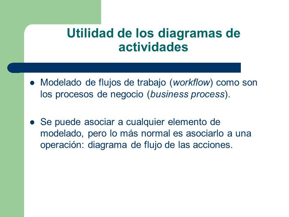 Utilidad de los diagramas de actividades Modelado de flujos de trabajo (workflow) como son los procesos de negocio (business process). Se puede asocia