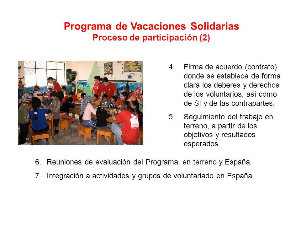 4.Firma de acuerdo (contrato) donde se establece de forma clara los deberes y derechos de los voluntarios, así como de SI y de las contrapartes.