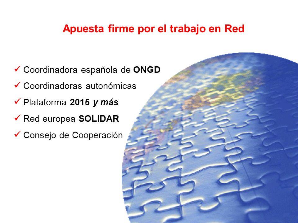 Apuesta firme por el trabajo en Red Coordinadora española de ONGD Coordinadoras autonómicas Plataforma 2015 y más Red europea SOLIDAR Consejo de Cooperación