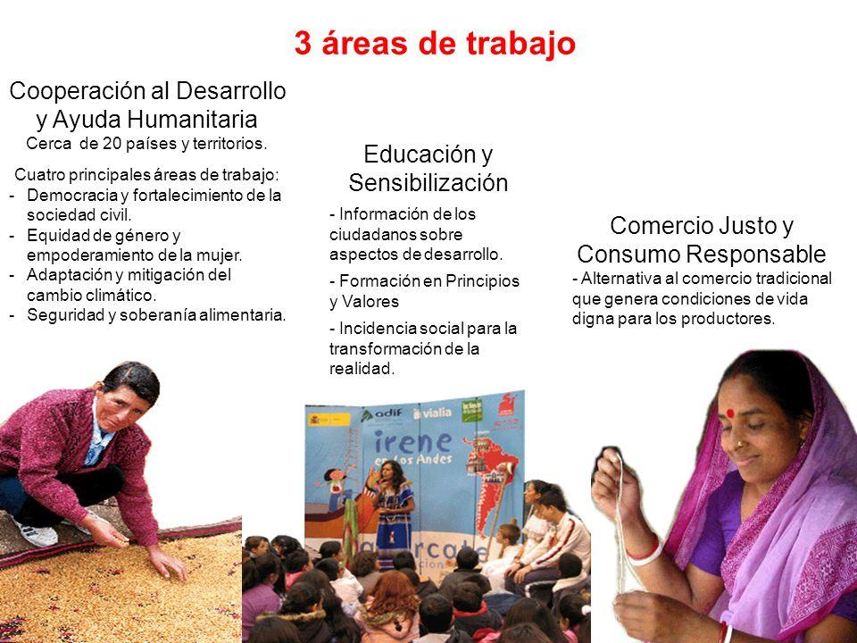 3 áreas de trabajo Cooperación al Desarrollo y Ayuda Humanitaria Cerca de 20 países y territorios.