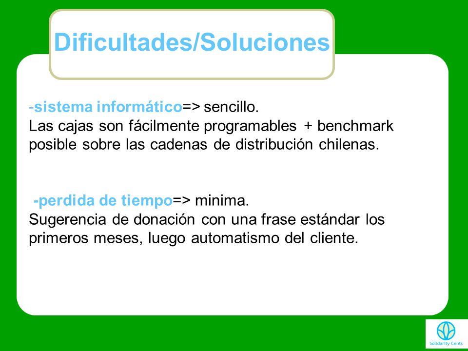 - sistema informático=> sencillo. Las cajas son fácilmente programables + benchmark posible sobre las cadenas de distribución chilenas. -perdida de ti