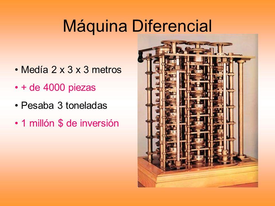 Máquina Diferencial Medía 2 x 3 x 3 metros + de 4000 piezas Pesaba 3 toneladas 1 millón $ de inversión