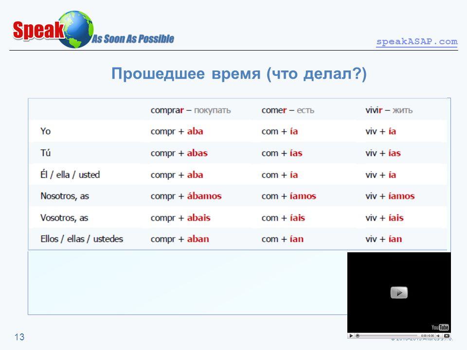 © 2010-2013 Alfares s.r.o. speakASAP.com 13 Прошедшее время (что делал )
