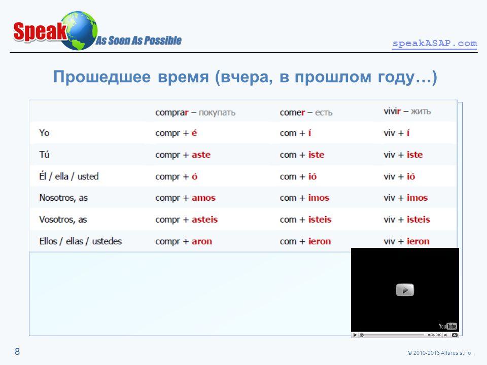 © 2010-2013 Alfares s.r.o. speakASAP.com 8 Прошедшее время (вчера, в прошлом году…)