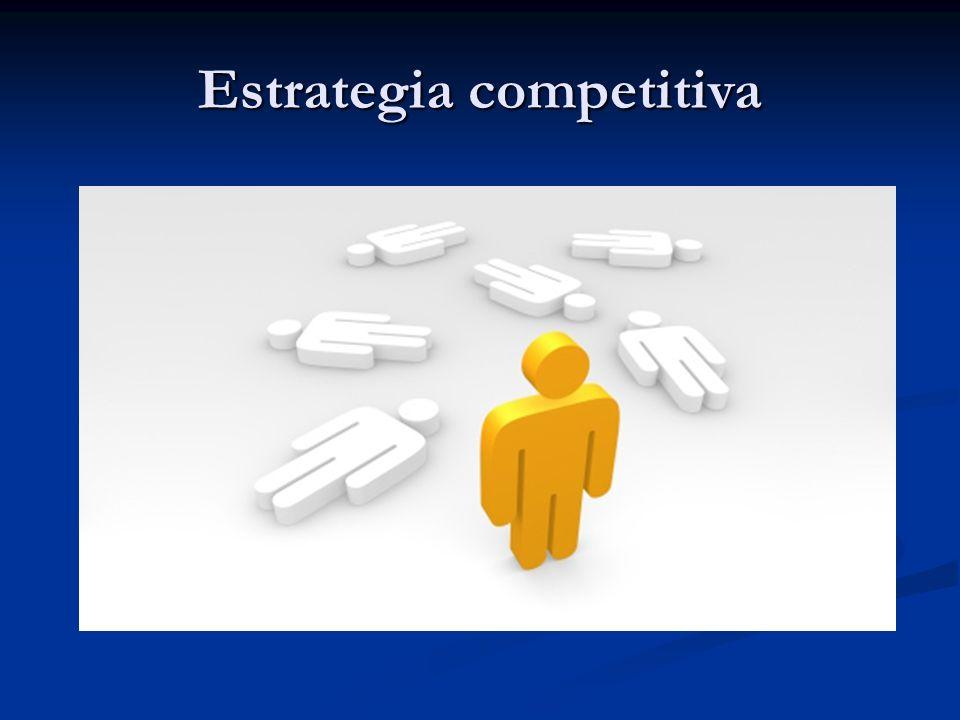 Estrategia competitiva