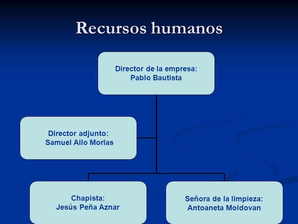Recursos humanos Director de la empresa: Pablo Bautista Chapista: Jesús Peña Aznar Señora de la limpieza: Antoaneta Moldovan Director adjunto: Samuel