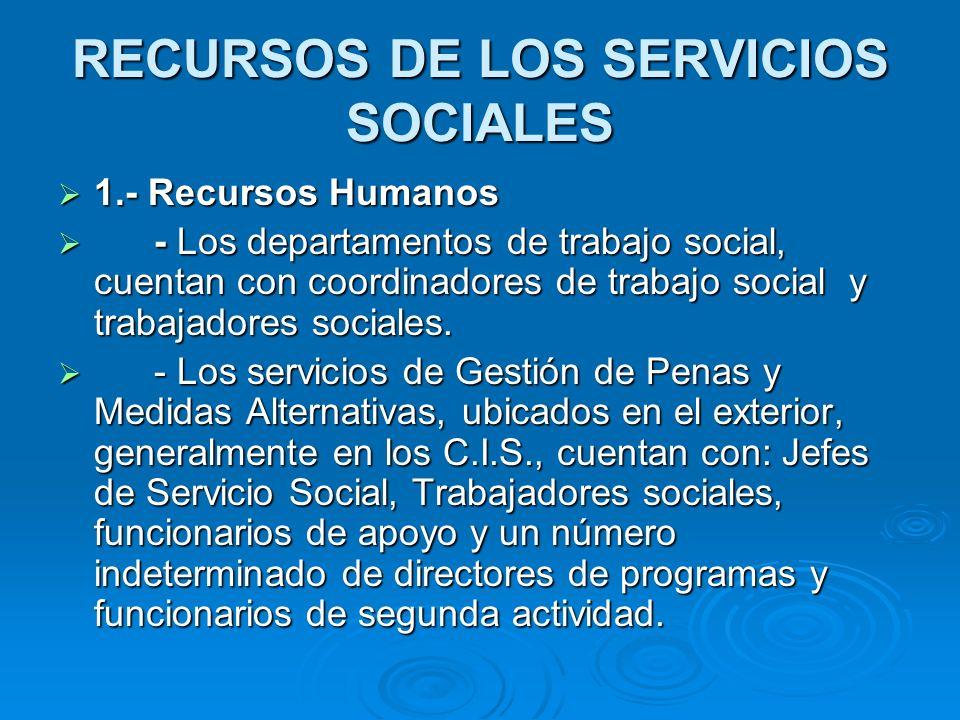 RECURSOS DE LOS SERVICIOS SOCIALES 1.- Recursos Humanos 1.- Recursos Humanos - Los departamentos de trabajo social, cuentan con coordinadores de trabajo social y trabajadores sociales.