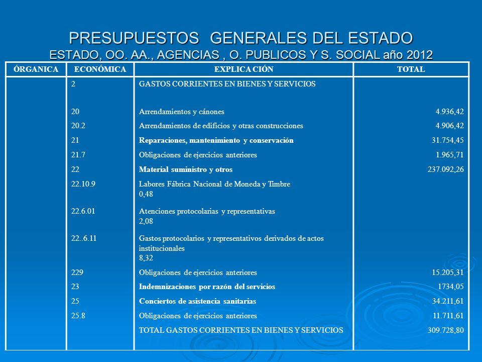 PRESUPUESTOS GENERALES DEL ESTADO ESTADO, OO. AA., AGENCIAS, O. PUBLICOS Y S. SOCIAL año 2012 ÓRGANICAECONÓMICAEXPLICA CIÓNTOTAL 2GASTOS CORRIENTES EN