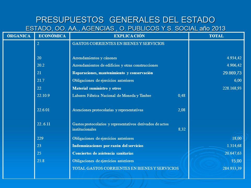 PRESUPUESTOS GENERALES DEL ESTADO ESTADO, OO. AA., AGENCIAS, O. PUBLICOS Y S. SOCIAL año 2013 ÓRGANICAECONÓMICAEXPLICA CIÓNTOTAL 2GASTOS CORRIENTES EN