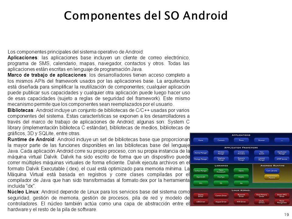 19 Componentes del SO Android Los componentes principales del sistema operativo de Android: Aplicaciones: las aplicaciones base incluyen un cliente de
