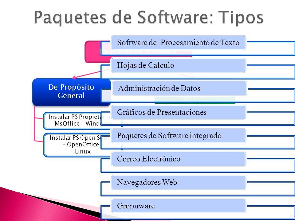7 Paquetes de Software De Propósito General Instalar PS Propietarios – MsOffice - Windows Instalar PS Open Source – OpenOffice – Linux De propósito es